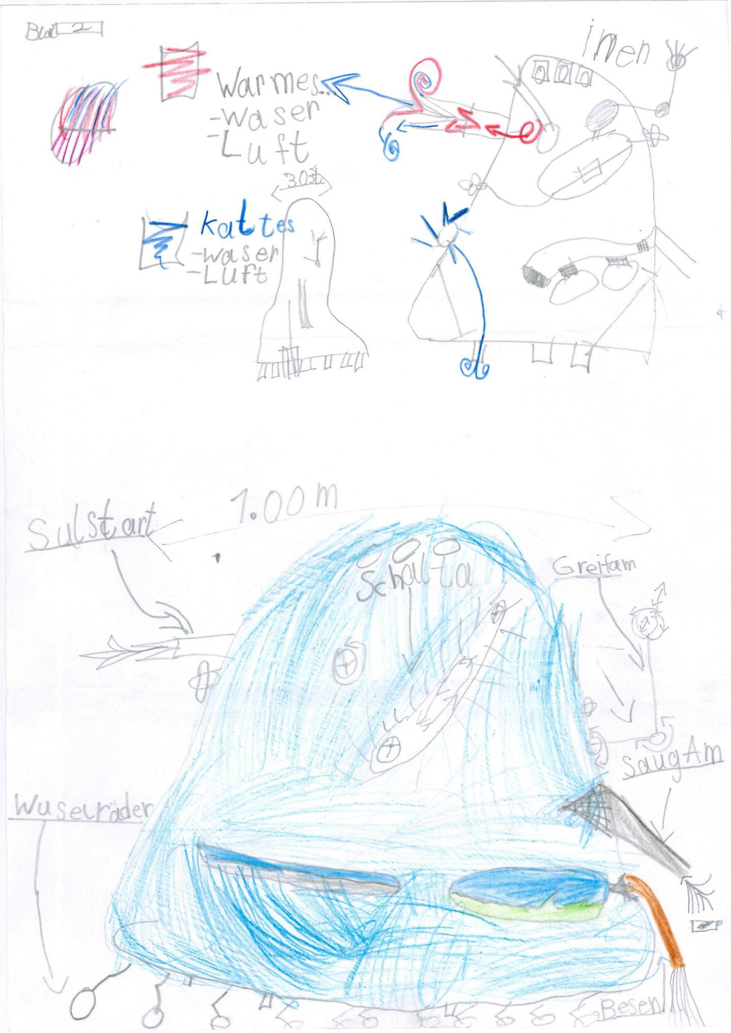 Die Konstruktionszeichnung der ersten Wusel-Aufräummaschine der Welt. Copryright: Johannes Kurtz