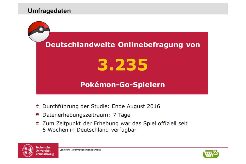 """""""Pokémon Go""""-Studie: Umfragedaten"""