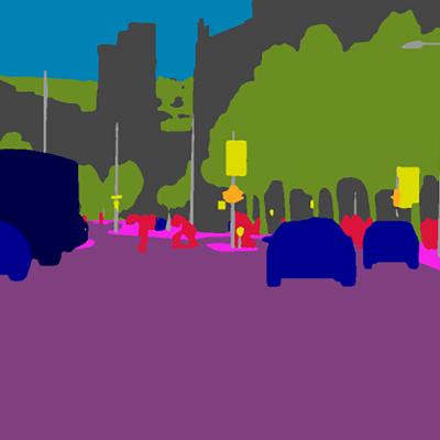 Die gleiche Verkehrsszene als bunte, graphische Darstellung. Die Straße ist etwa violett, die Autos blau und Fußgänger rot eingefärbt. Dabei verschwinden alle Details unter den Farbflächen, denn wichtiger ist zeitliche Konsistenz.